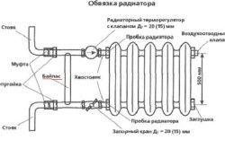 Схема обвязки радіатора