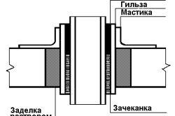 Фото - Самостійний монтаж труб із зшитого поліетилену