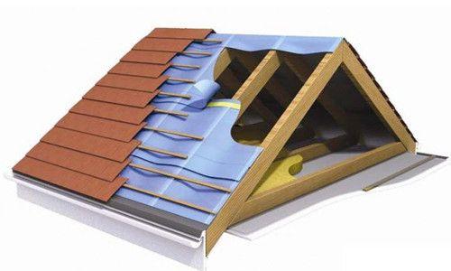 Фото - Самостійний ремонт даху