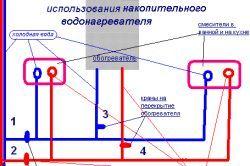 Схема використання накопичувального водонагрівача.