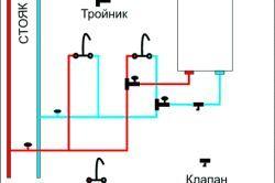 Газовий накопичувальний водонагрівач.