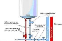 Схема установки накопичувального водонагрівача