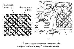 Фото - Збірка дивана еврокнижки своїми руками: креслення і опис