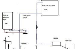 Схема проводки в душовій кабіні