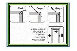Фото - Збірка дверної коробки: процес своїми руками