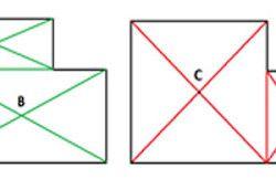 прямокутні частини