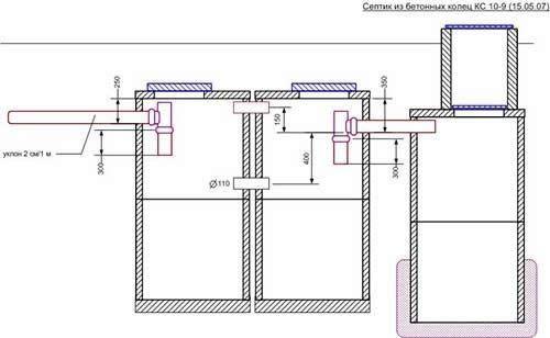 Схема двохсекційного септика