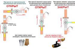 Фото - Кульовий кран: заміна старого вироби і установка нового