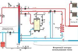Схема двотрубної системи опалення з нижнім розведенням