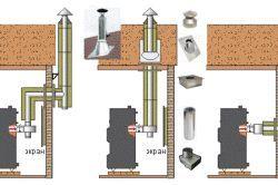 Фото - Схема і інструкція обв'язки твердопаливного котла