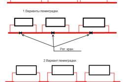 Фото - Схема опалення приватного будинку по системі
