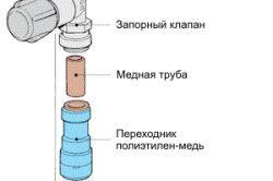 Схема підключення для установки водонагрівача