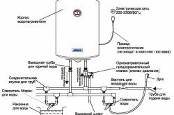 Схема підключення водогрійного бака