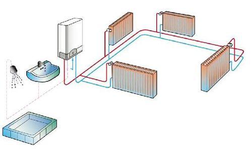 Схема підключення газового котла