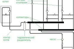 Схема підключення котла опалення