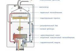Схема пристрою газового котла