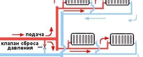 Фото - Схема підключення котла для надійного опалення будинку