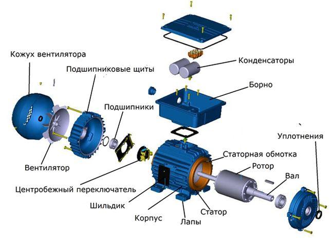 Фото - Схема керування асинхронним електродвигуном
