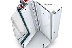 Фото - Схема установки пластикових вікон