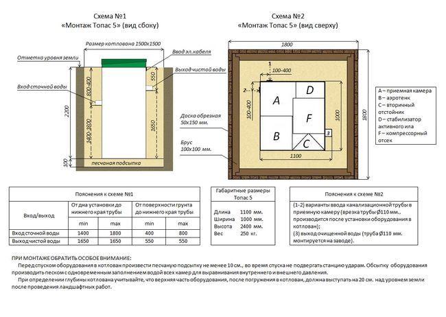 Фото - Схема пристрою і принцип роботи топас