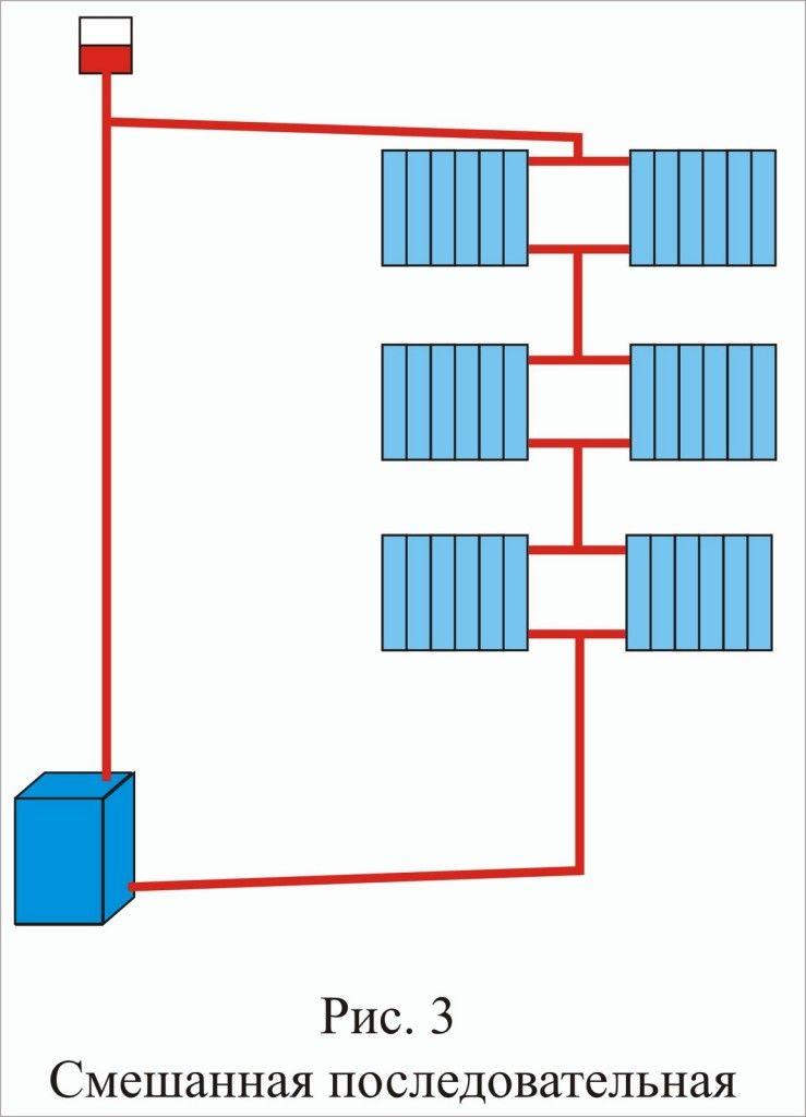 Змішана послідовна схема опалення