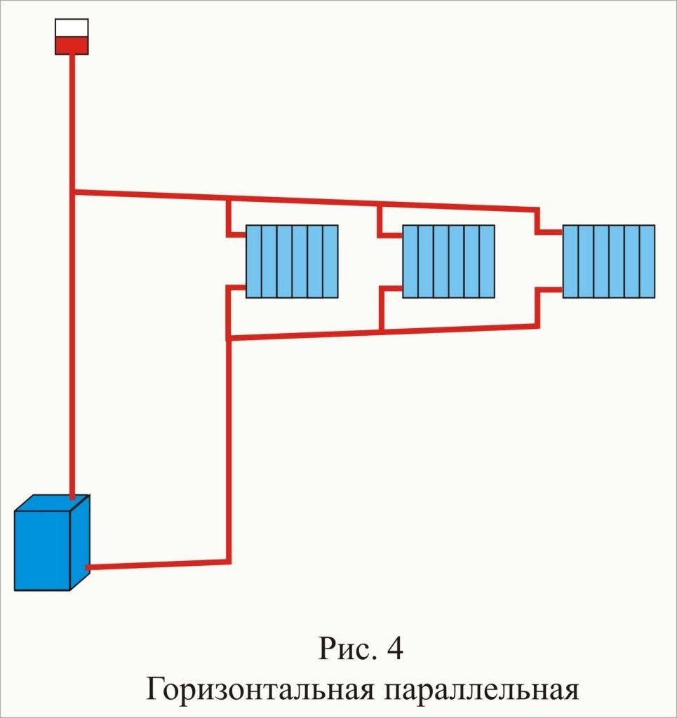 Горизонтальна паралельна схема опалення