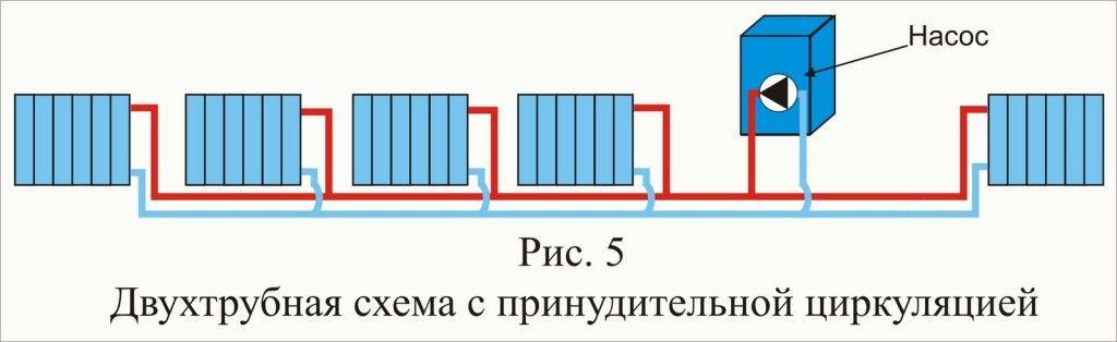 Двотрубна схема з примусовою циркуляцією