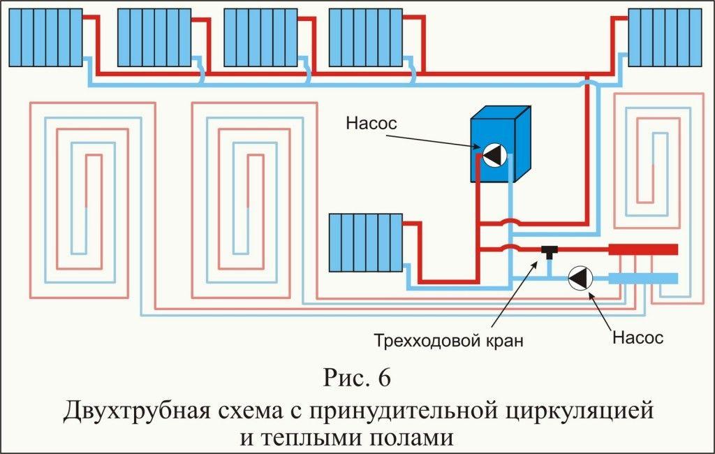 Двотрубна система опалення з примусовою циркуляцією і теплою підлогою