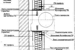 Шпаклівка бетонної підлоги