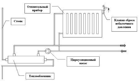 Фото - Система опалення будинку: вибираємо радіатор
