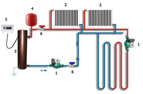 Фото - Система опалення з поліпропіленових труб