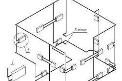 Системи опалення: їх види, особливості та відмінності