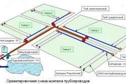 Приклад монтажу трубовпроводов
