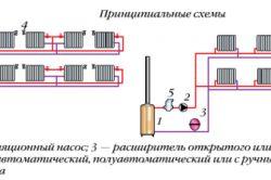 Системи опалення з горизонтальним розведенням труб