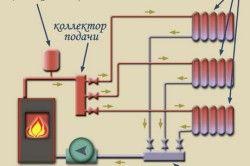Система водяного опалення