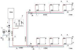 Система опалення двоповерхового будинку