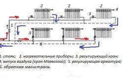 Двотрубна система опалення з горизонтальним розведенням труб