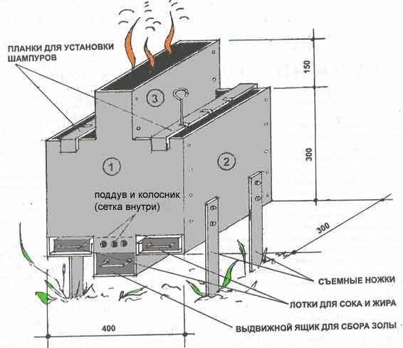 як зробити складаний мангал
