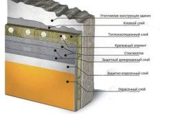 Технологія утеплення пінопластом. нанесення клейової суміші розчину