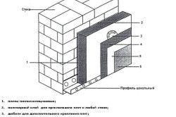 Схема кріплення пінопласту до стіни