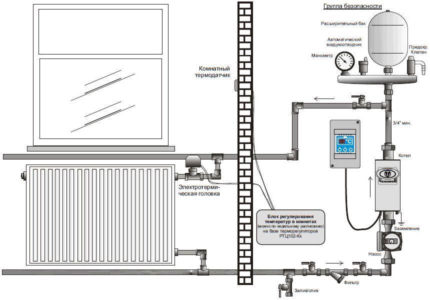 Фото - Скільки енергії необхідно для роботи електрокотлів