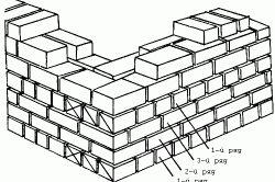 Фото - Скільки піноблоків потрібно для будівництва гаража