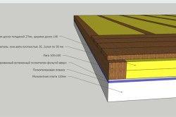 Схема деревяної підлоги