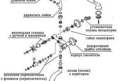 Схема пристрою двохвентильні змішувача