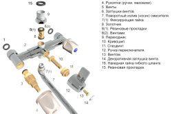 Пристрій вентильного змішувача