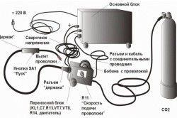 Пристрій саморобного зварювального напівавтомата