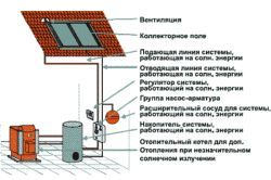 Схема елементів сонячної батареї