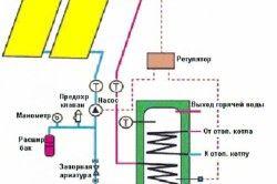 Схема підключення сонячної батареї