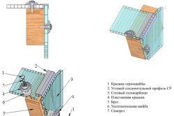 Схема кріплення стільникового полікарбонату за допомогою Термошайби