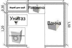 Як цікаво оновити ванну кімнату?